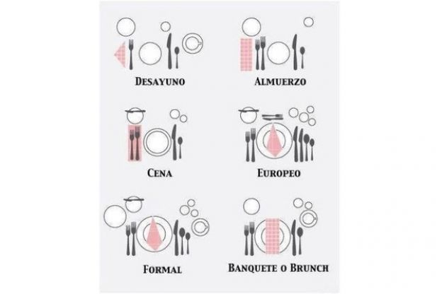 Los diez mandamientos del protocolo en la mesa for Protocolo cubiertos mesa