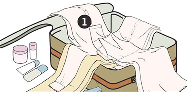 LA técnica del paquete para doblar la ropa en la maleta
